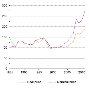 "increased food prices effect on poor Relationship between food prices and diet  2 responses to ""food prices, poverty and the cap  small part of retail prices and in part because of its poor."